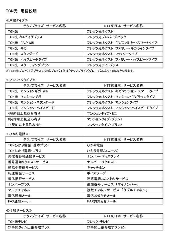 NTT東日本の名称とTGN光の名称について